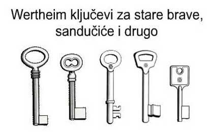 Wertheim ključevi