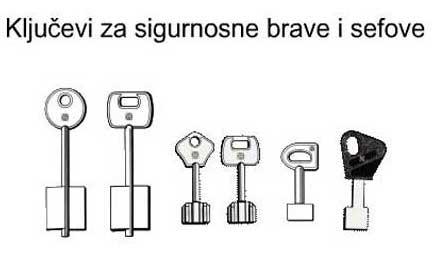 Ključevi za sefove
